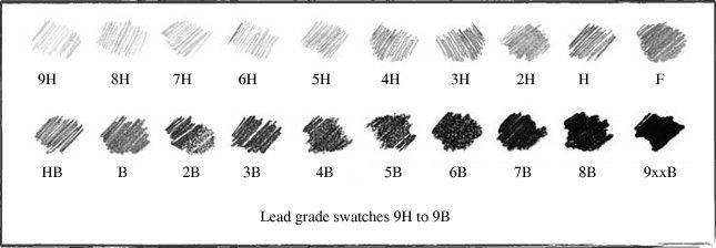 Lead grade swatches - from pencils.com